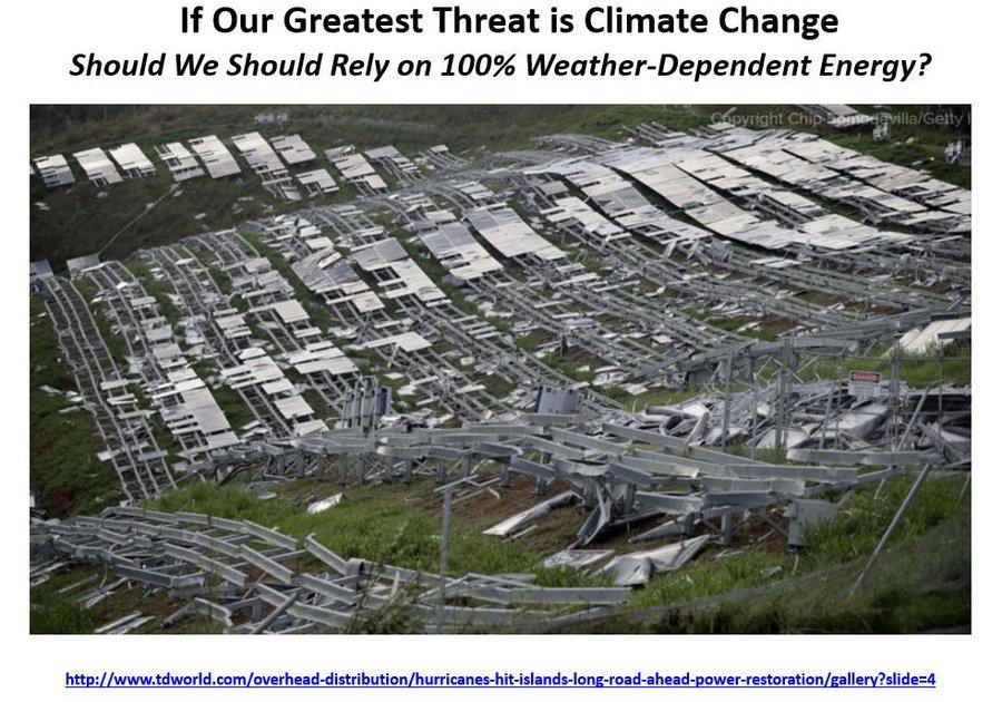 ClimateEnergy
